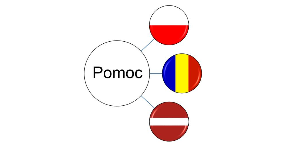 Graphic showing the three nationalities helped by the Pomoc service